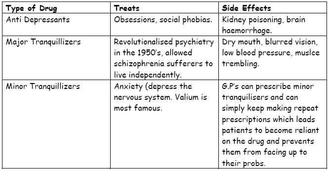 abnormal psychology case study schizophrenia
